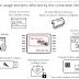 ROC - Infineon RSA Vulnerability