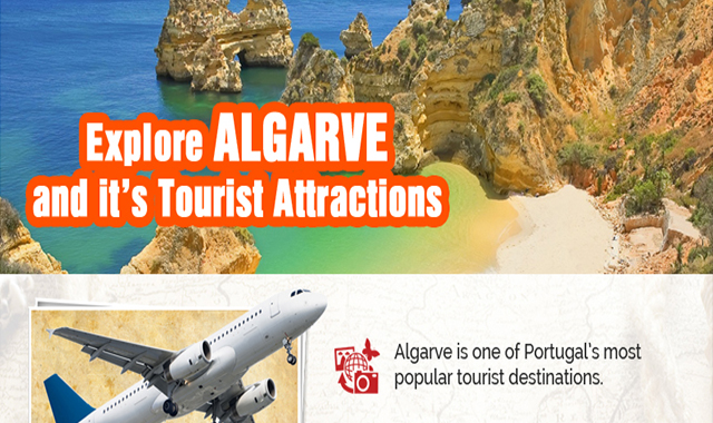 Explore Algarve And Its Tourist Attractions