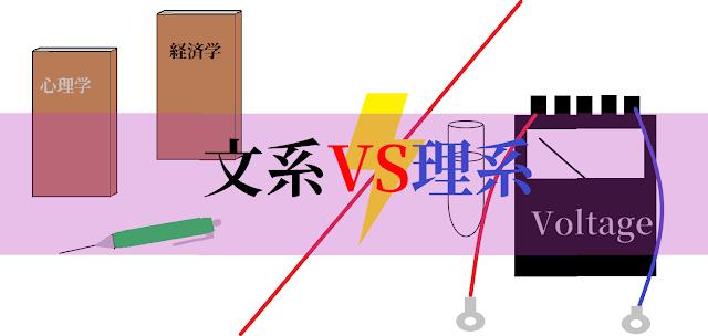 文系と理系の喧嘩