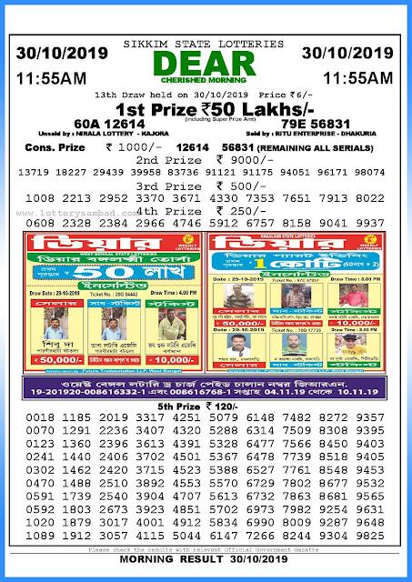 Lottery Sambad 30-10-2019 Sikkim State Lottery Result 11.55 AM-sambadlottery.org