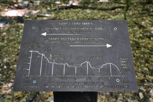 Gorge Trail Robert H. Trehman State Park Signage