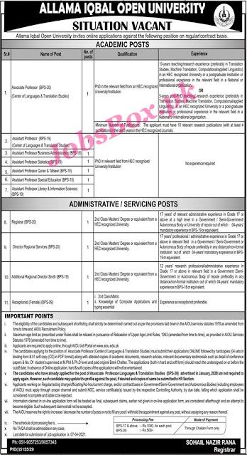 aiou-jobs-2021-apply-online-aiou-edu-pk