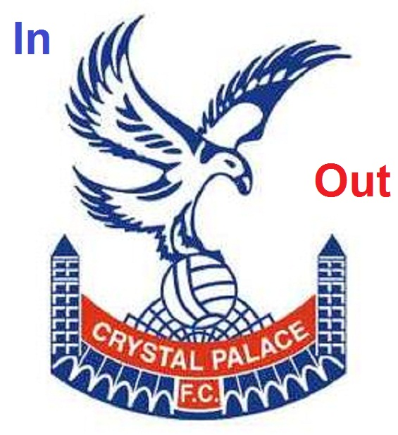 Crystal Palace transfer news 2018/2019, who is in or who is out