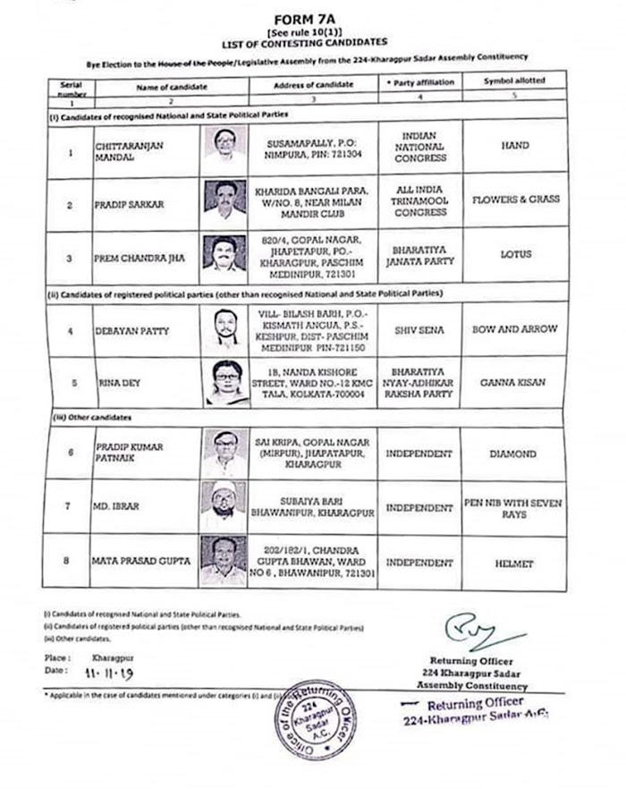 224 Kharagpur Sadar Assembly Constituency - List Of Contesting Candidates