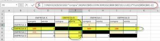 Replicar información de filas en columnas