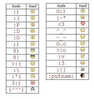 New! Emotion Facebook (Tanpa Software!) langsung Copas