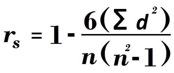 Rank correlation coefficient statistics homework help