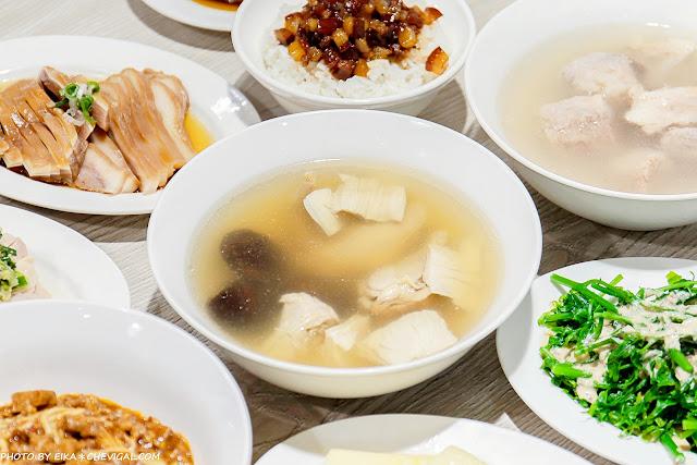 MG 5403 - 熱血採訪│玉堂春魯肉飯,台中魯肉飯的後起之秀,文青派台灣味小吃,還有老饕必點蔥油雞腿超誘人!