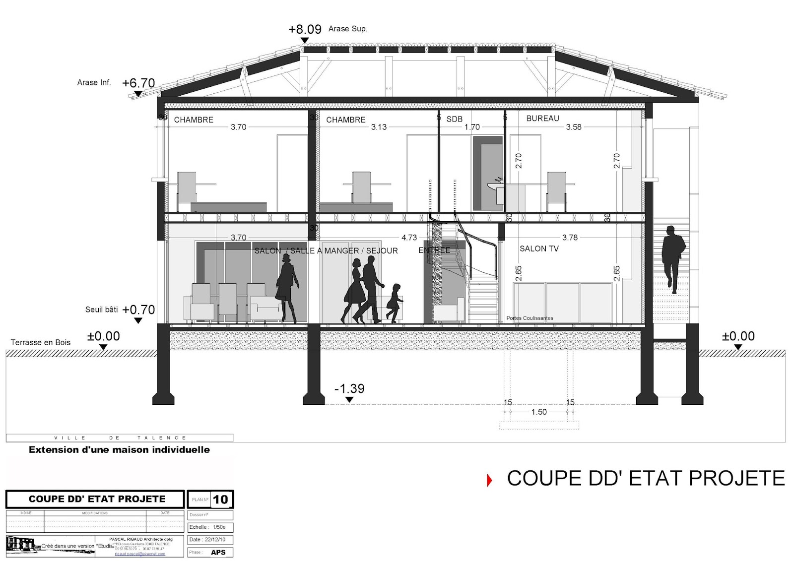 Le dessin d 39 architecture archiprojets for Plan coupe maison