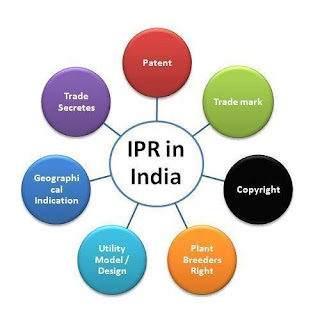 Commercialization of Intellectual Property Rights and its Key Business Concerns