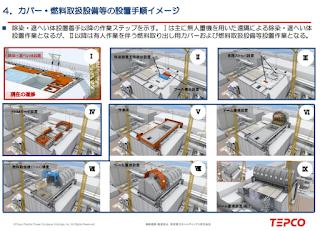カバー・燃料取扱設備等の設置手順イメージ