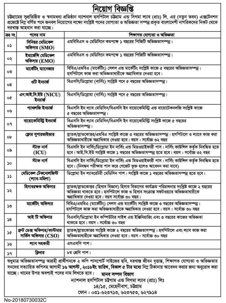 National Hospital, Chittagong and Sigma Lab (Pvt.) Limited Job Circular 2018