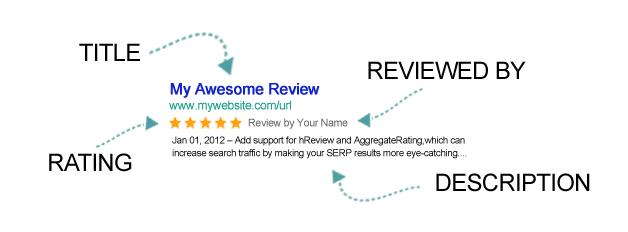 memasang start review ulasan pengguna di pencarian google