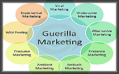 guerilla-marketing-advertising business-type-diagram-400x250
