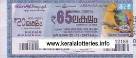 Kerala lottery result of Akshaya _AK-104 on 18 September 2013
