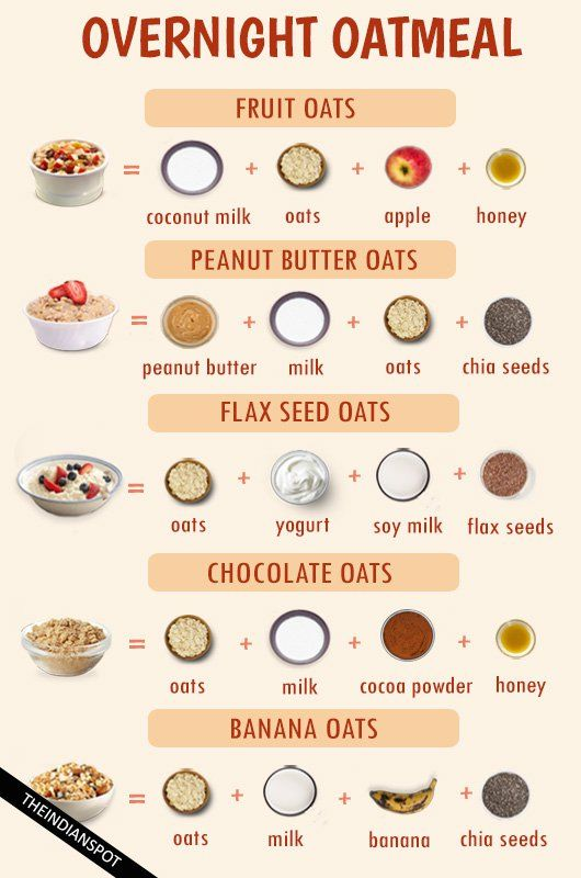 OVERNIGHT BREAKFAST OATMEAL RECIPES