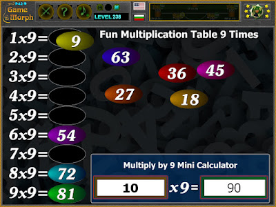 Multiplication Table 9 Times