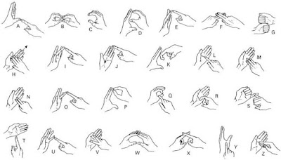 Abecedario del lenguaje de señas