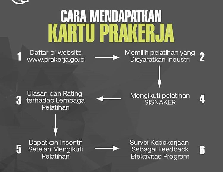 Cara Dapat Kartu Pra Kerja Dari Pemerintah Indonesia ...