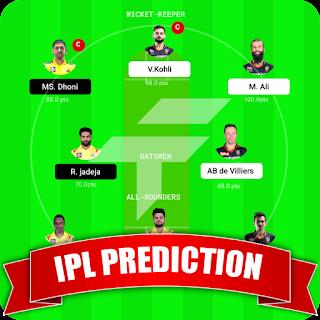 Fantips : Fantasy Prediction & Expert Tips for IPL 2021