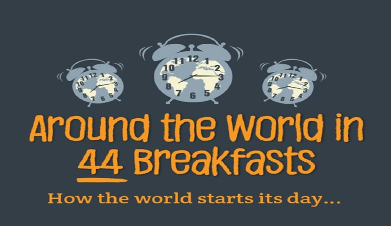 Breakfast Around the World #infographic