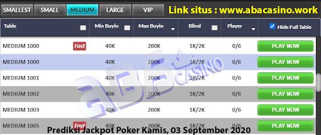 Prediksi bocoran jackpot pokerqq online di meja Medium hari ini Kamis, 3 September 2020