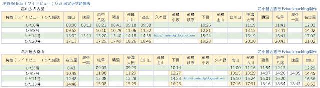2016年3月26日起實施新時間表: 飛驒號 名古屋-富山