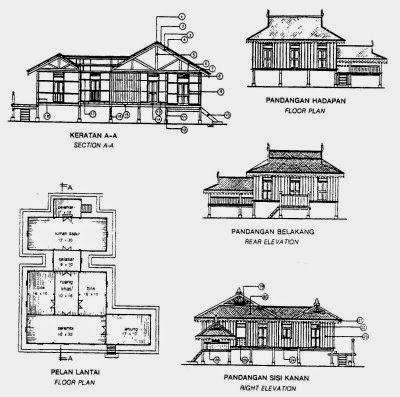 Image Result For Denah Bentuk Atap