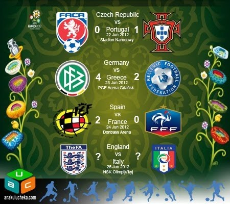 euro%2B2012%2BQUARTER FINALS England vs Italy | EURO 2012 Quarter Finals | Live Streaming