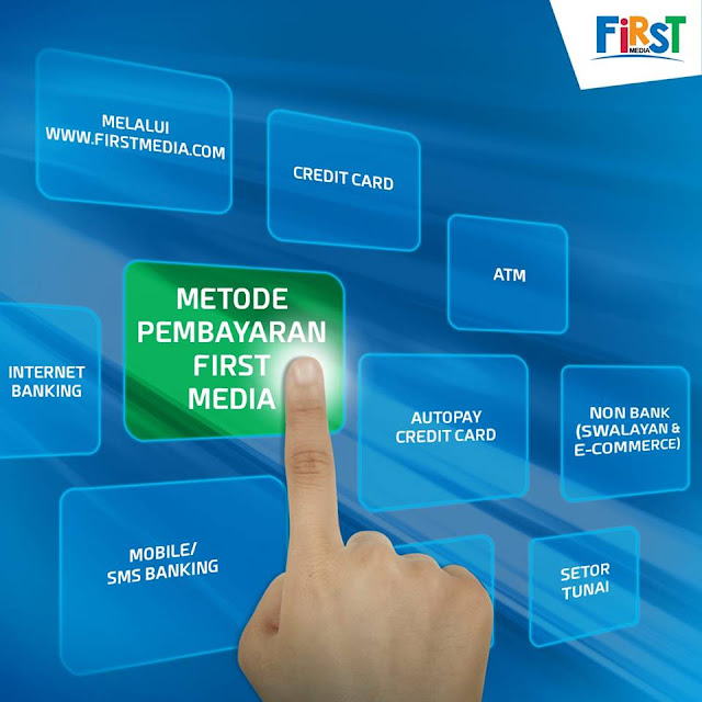 Pembayaran First Media, cara pembayaran First Media, pembayaran internet first media, pembayatan internet tv first media,