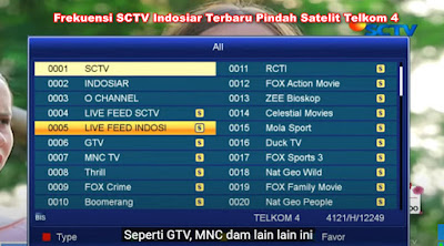 Frekuensi SCTV Indosiar Terbaru Pindah Satelit Telkom 4