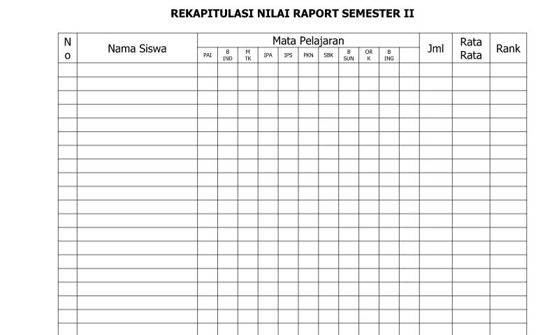 Download Contoh Format Rekapitulasi Nilai Raport Semester II untukAdministrasi Guru SD/MI-SMP/MTs-SMA/SMK/MA