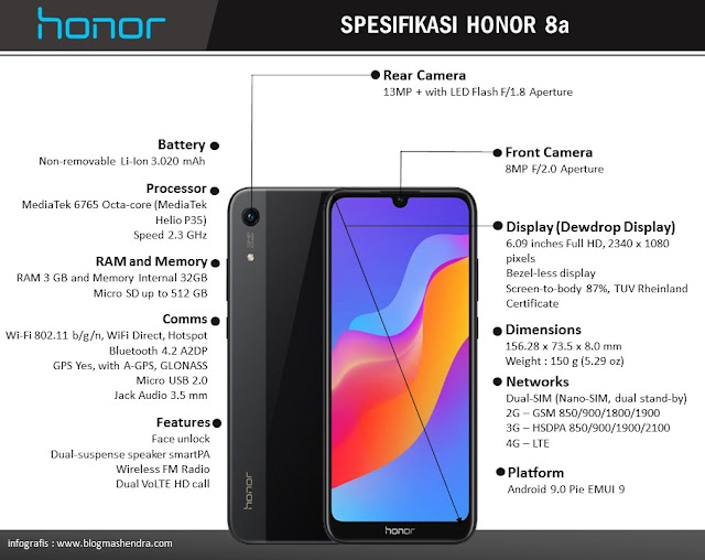 Spesifikasi Honor 8A - Blog Mas Hendra