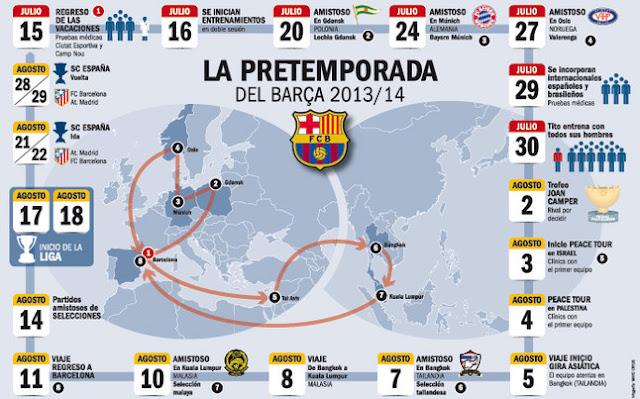 Calendario Del Barca.El Calendario De Pretemporada Del Barca Gol Digital