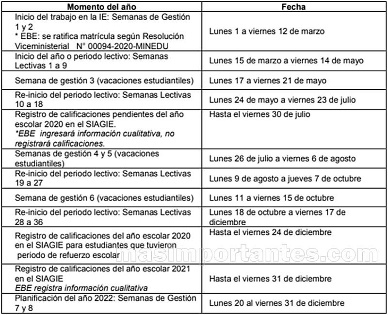 Fechas de Calendarización del Año Escolar 2021