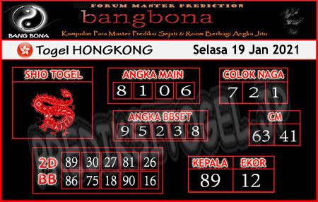 Prediksi Bangbona HK Selasa 19 Januari 2021