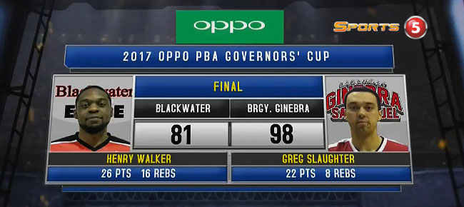 Ginebra def. Blackwater, 98-81 (REPLAY VIDEO) September 8