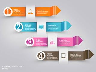 جرب هذا الخطوات لتصميم النموذج الإبداعي Infographic