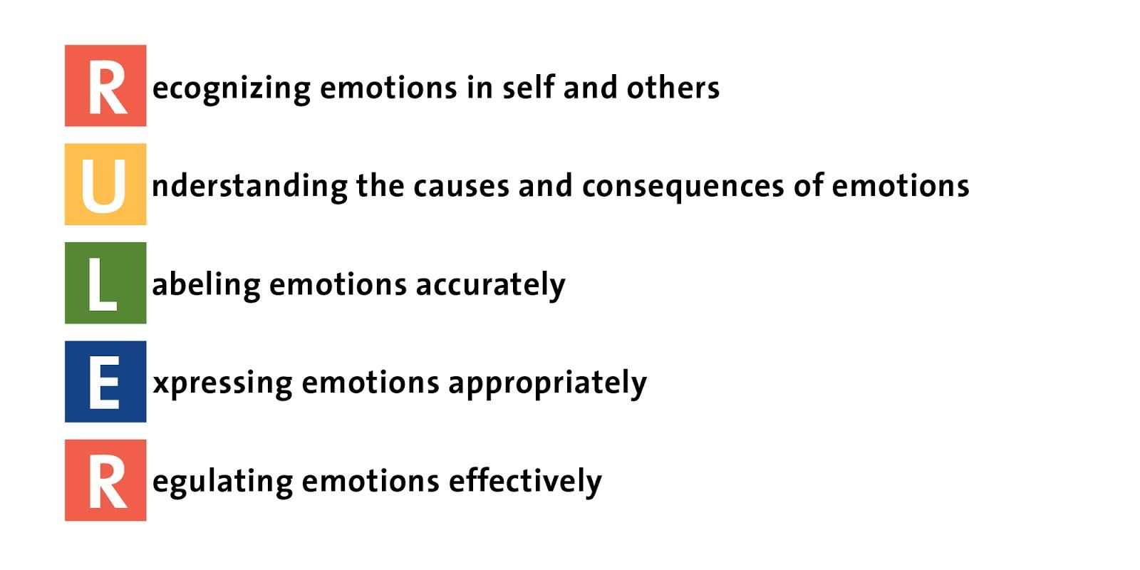 Help Me Grow Teaching Children Emotional Intelligence