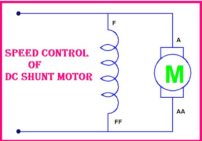 speed control of dc shunt motor, Speed Control of DC Shunt Motor by Field Current Control Method, Speed Control of DC Shunt Motor by Armature Voltage Control Method