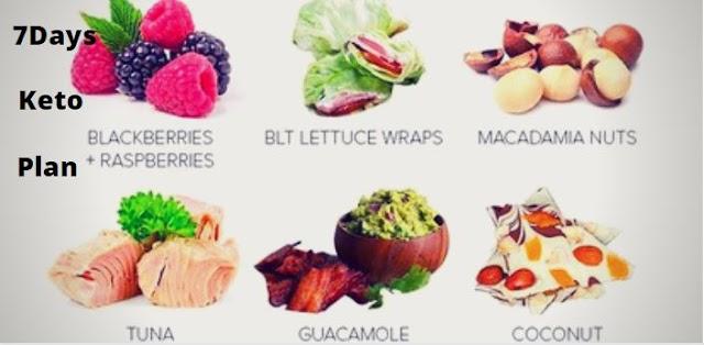 7 Days Best Keto Meal Plan