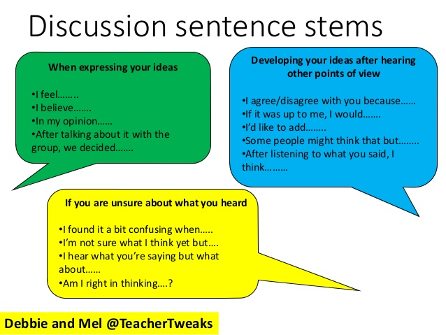 how to create a discussion question
