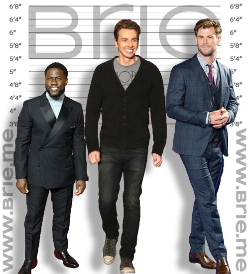 Kevin Hart, Dax Shepard, and Chris Hemsworth height comparison