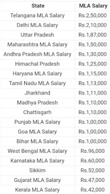 Full Form Of MLA In Hindi क्या होता है || MLA Full Form In Politics