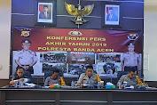 Kasus Curanmor Menonjol di Banda Aceh Selama 2019