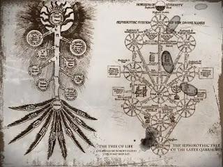 cabala ortodoxa meditație arborele sefirotic