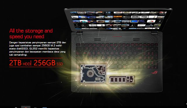 Spesifikasi Asus ROG GL552VX