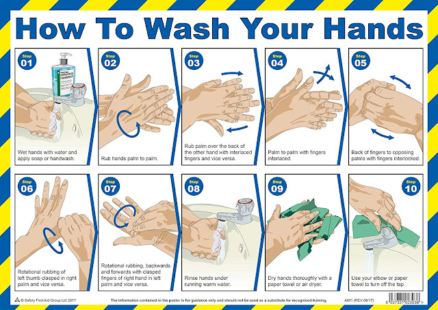Hand washing directions