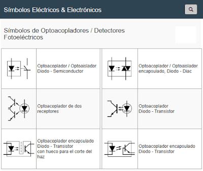 Símbolos de Optoacopladores / Detectores Fotoeléctricos