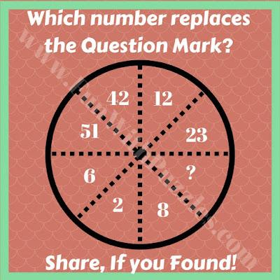 Circle math puzzle question